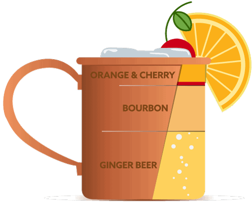 Ginger Beer Bourbon Orange and cherry