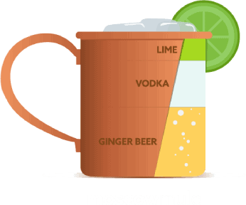 Ginger Beer Vodka and Lime