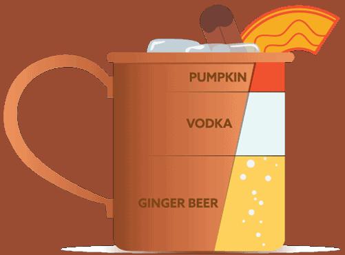 Ginger Beer Vodka and Pumpkin